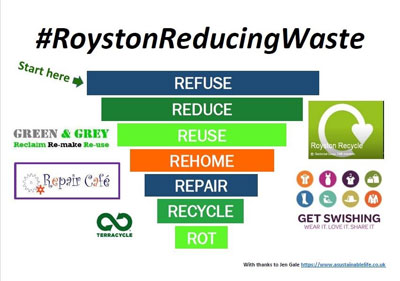 Hidden Royston: Royston reducing waste – sharing, repairing, re-using
